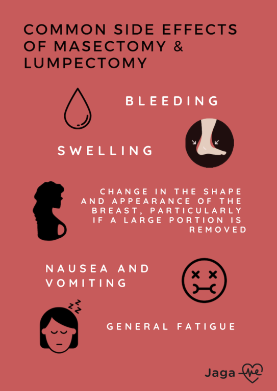 Side Effects of Lumpectomy